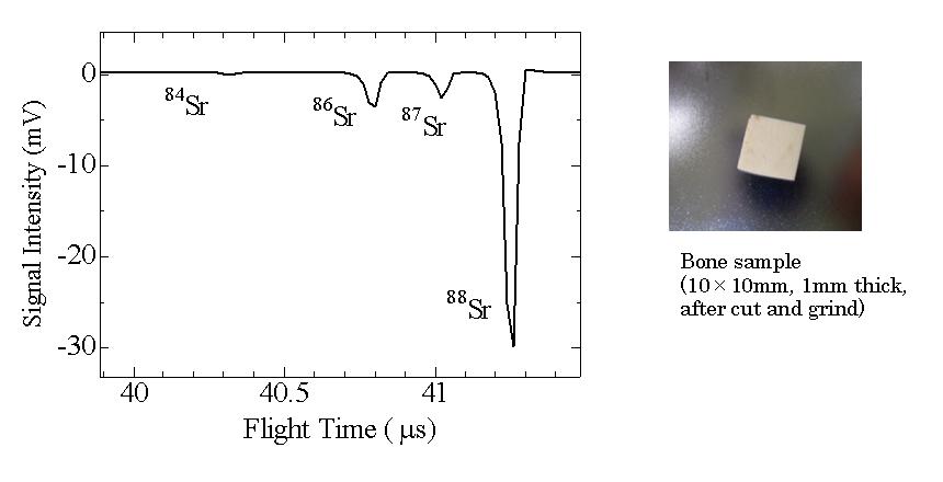 Příklady izotopových datování